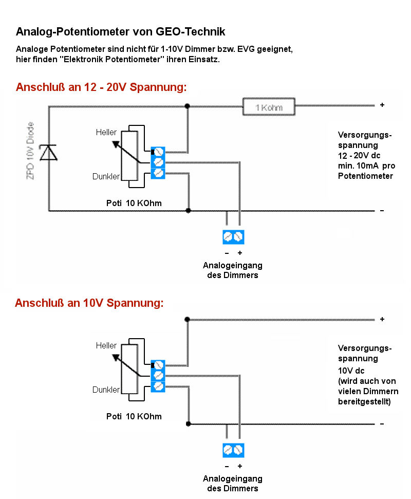0-10V Potentiometer für Hutschiene